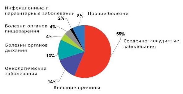 какая инфекция сейчас в ростовской областе кабины